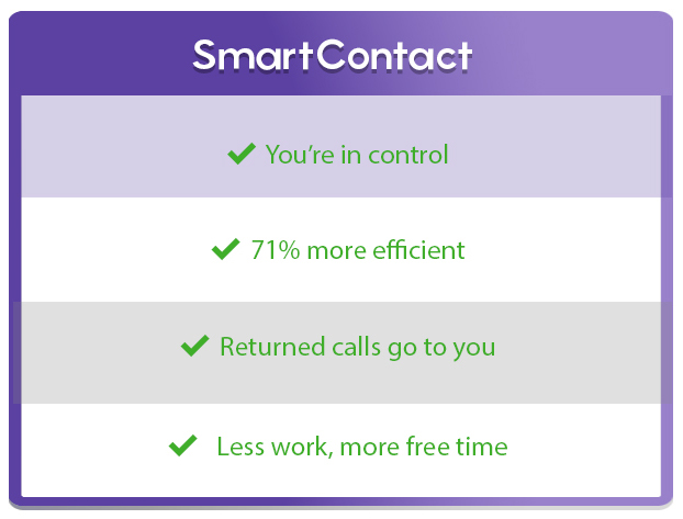 Smart Contact System